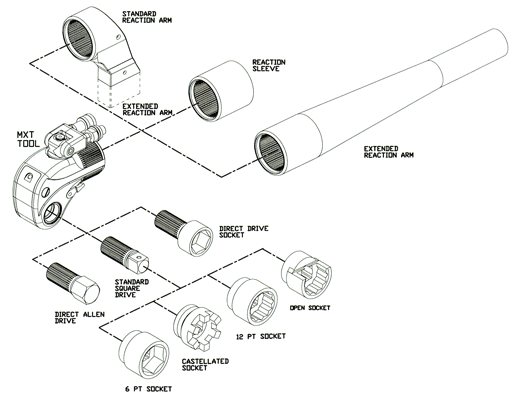 Hytorc MXT exploded view